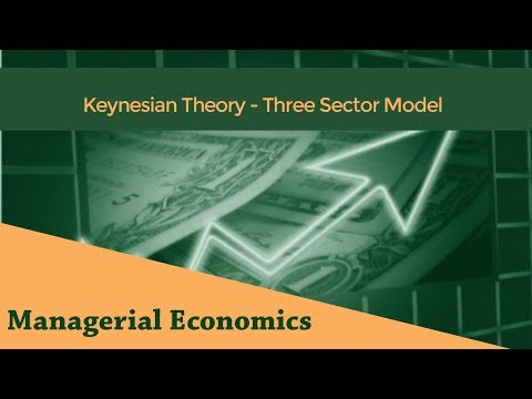 Keynesian theory of National Income Determination | Three Sector Model |