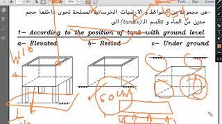 03-Statical System for Tank 01 || ما هو النظام الانشائى الحامل للخزان المياه