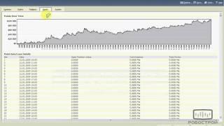 Работа в программе Metastock. Видеоурок -7. Признаки переоптимизации стратегий  Опасности переоптими