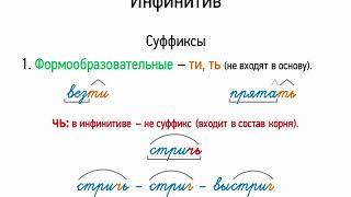 Инфинитив (7 класс, видеоурок-презентация)
