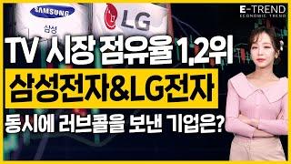TV 시장 점유율 1, 2위삼성전자 & LG전자…