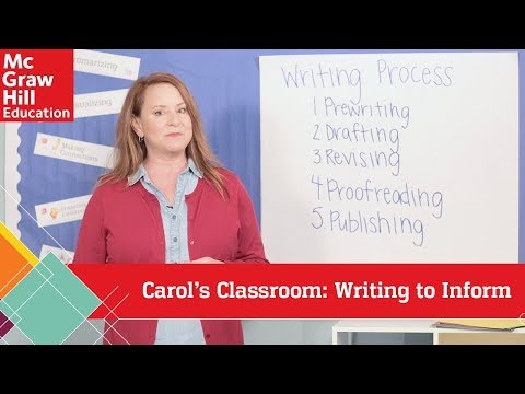 How to Teach Students Writing to Inform
