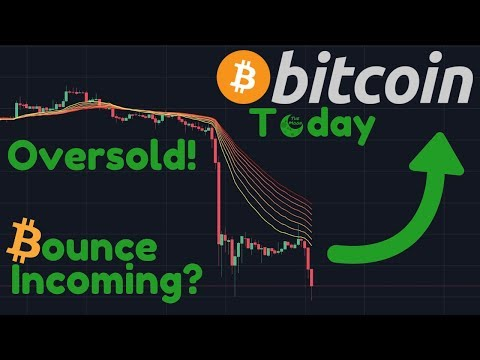 Bounce Incoming?! | Bitcoin Is Currently Severely Oversold!