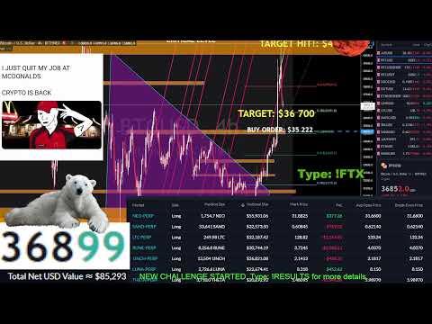 Live Bitcoin Trading 24/7