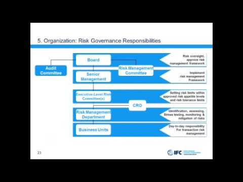 SBBN & SME Finance Forum Webinar: Good Governance Part 3