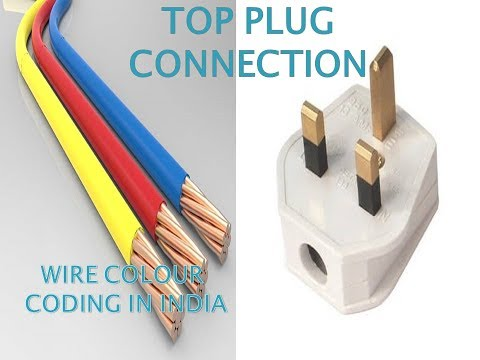 household wiring color code colour coding of wires  amp  3 pin top plug connection youtube  colour coding of wires  amp  3 pin top plug connection youtube