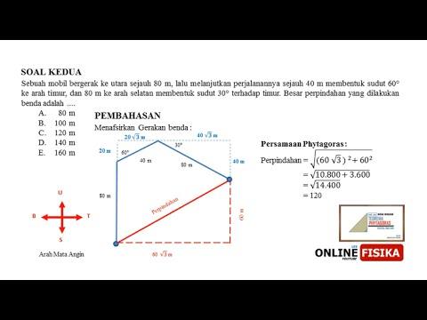 vektor-fisika-kelas-10---vektor-perpindahan