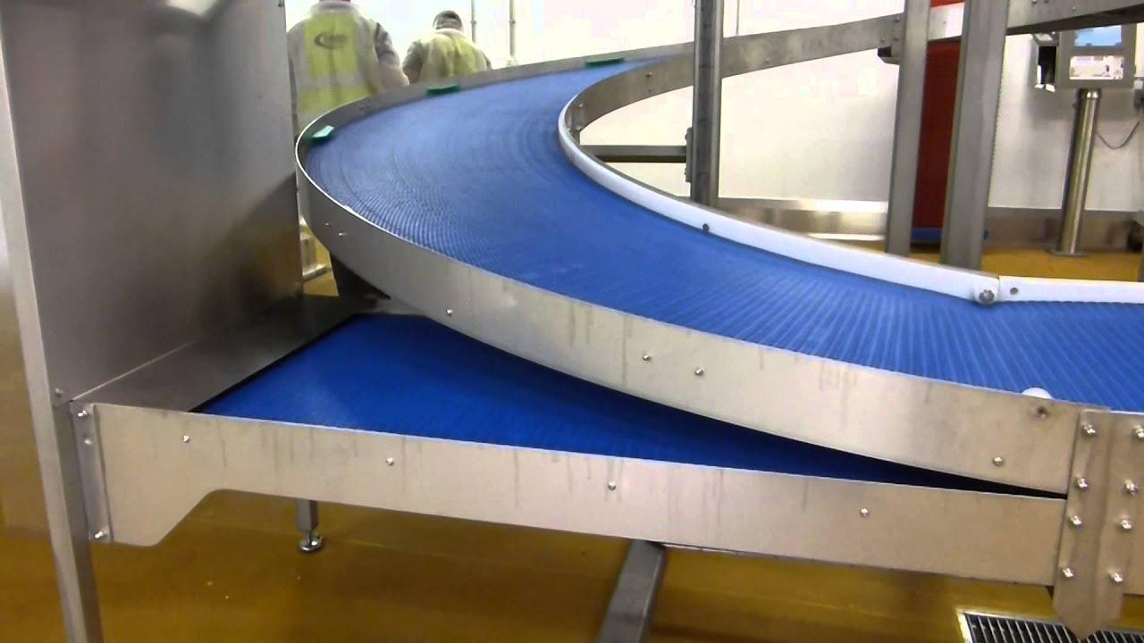 Spiral Conveyor Belt Youtube