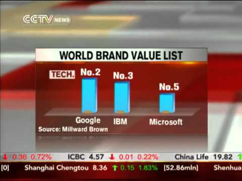 Report: Apple takes most valuable brand title