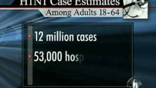 U.s. H1n1 Death Toll
