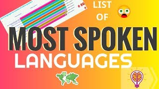 List of Languages by Number of Native Speakers in the World