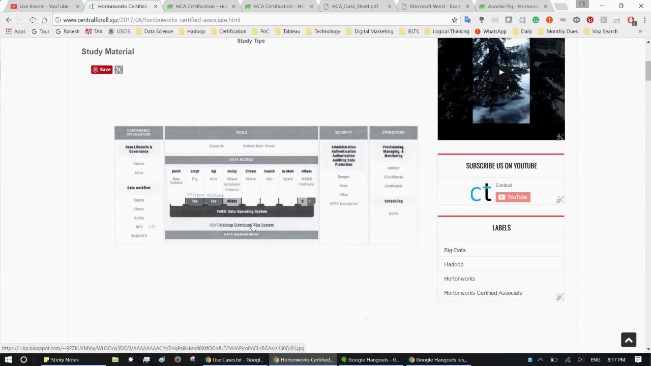 Hortonworks Certified Associate Hca Guide Youtube