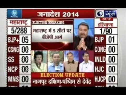 Polls results out: BJP leads in Maharashtra and Haryana