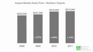 August 2011 Northern Virginia MarketWatch