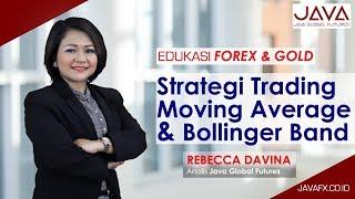 Strategi Trading MA & Bollinger Band