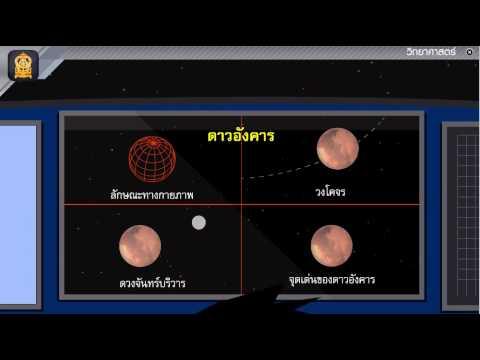 โลกและดาวอังคาร