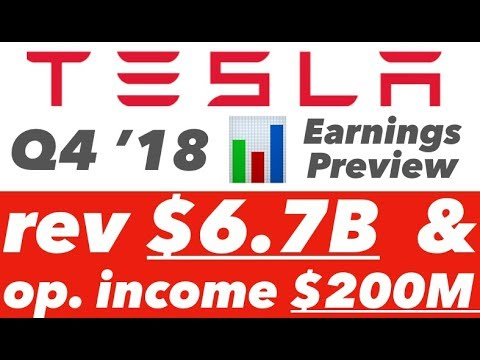 Tesla Is About To Report Another Profit 💸 Mp3