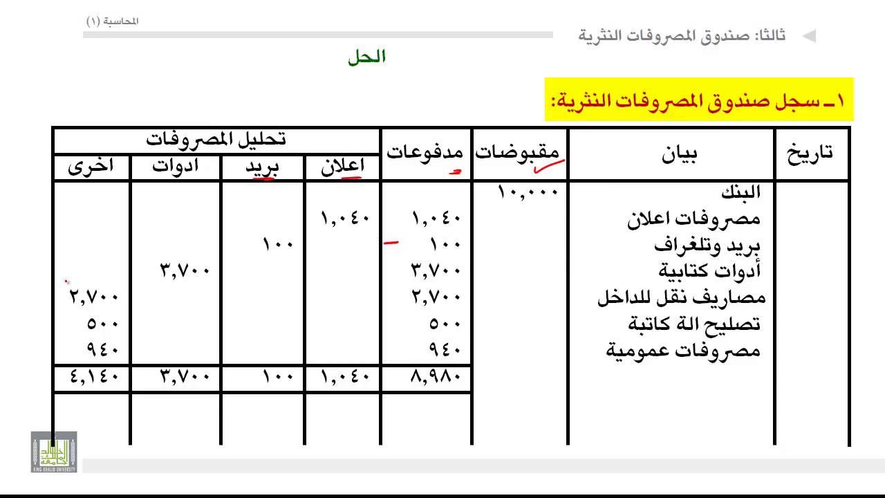 مبادئ المحاسبة pdf