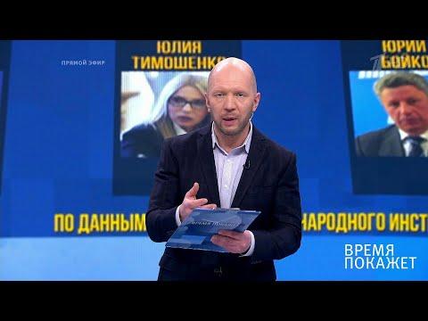 Украина: борьба за