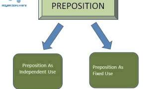 PREPOSITION AS INDEPENDENT USE