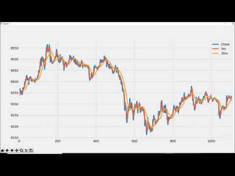 Backtest CryptoCurrency SMA Crossover Strategy-Python-Binance P.1