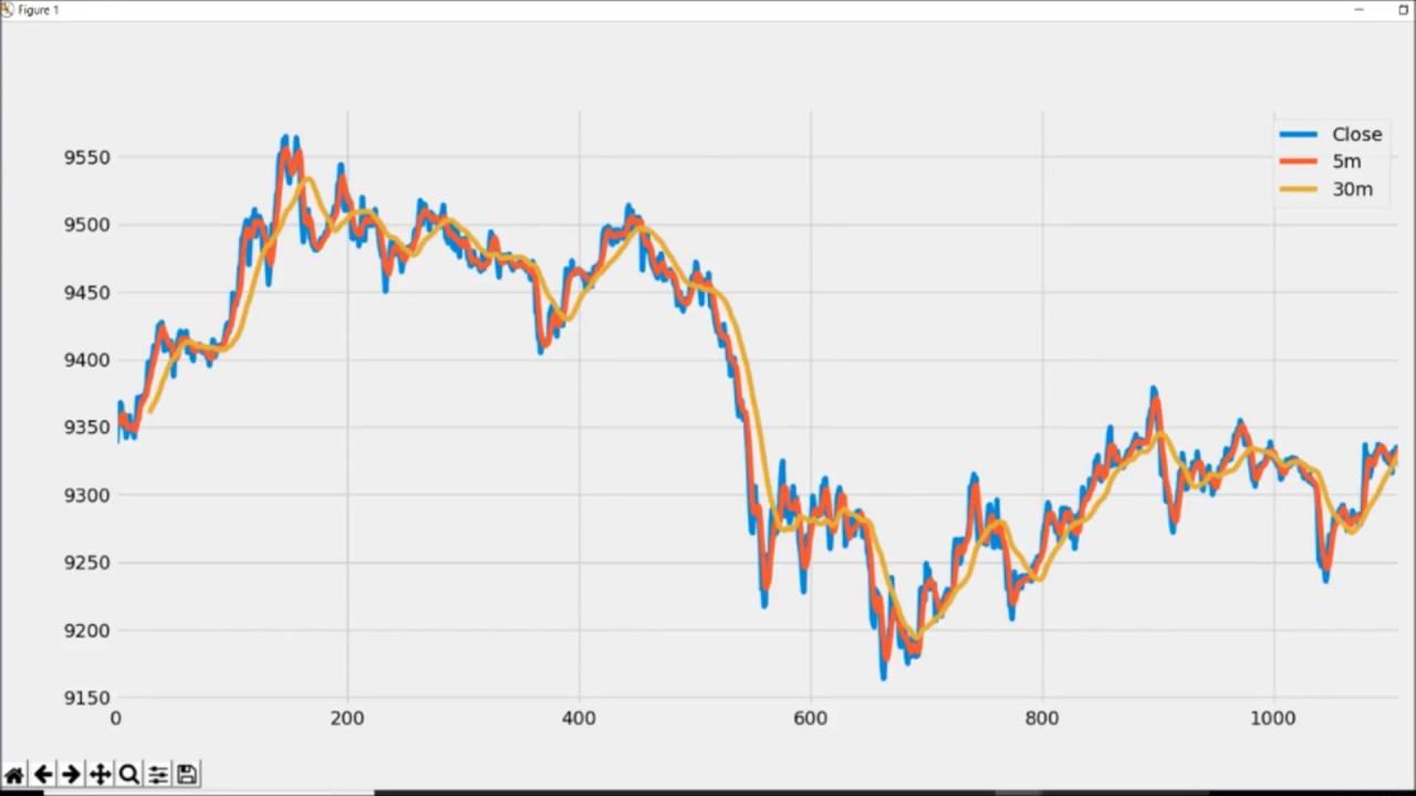 backtesting crypto guarda il mercato crypto