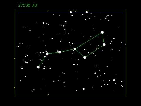 Proper Motion Of Ursa Major The Big Dipper