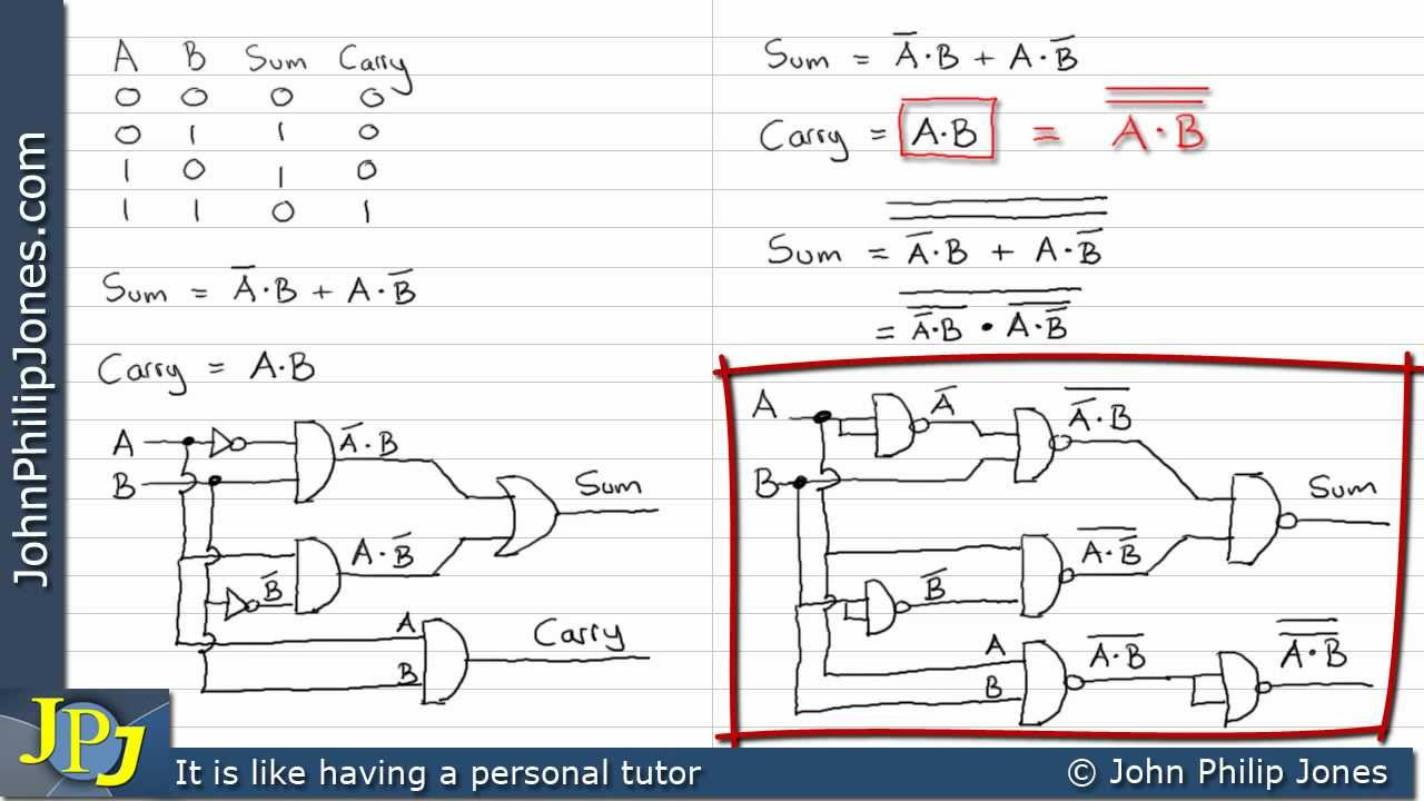 half adder design using universal gates youtube rh youtube com Xor Logic Diagram Nand circuit using nand gates only
