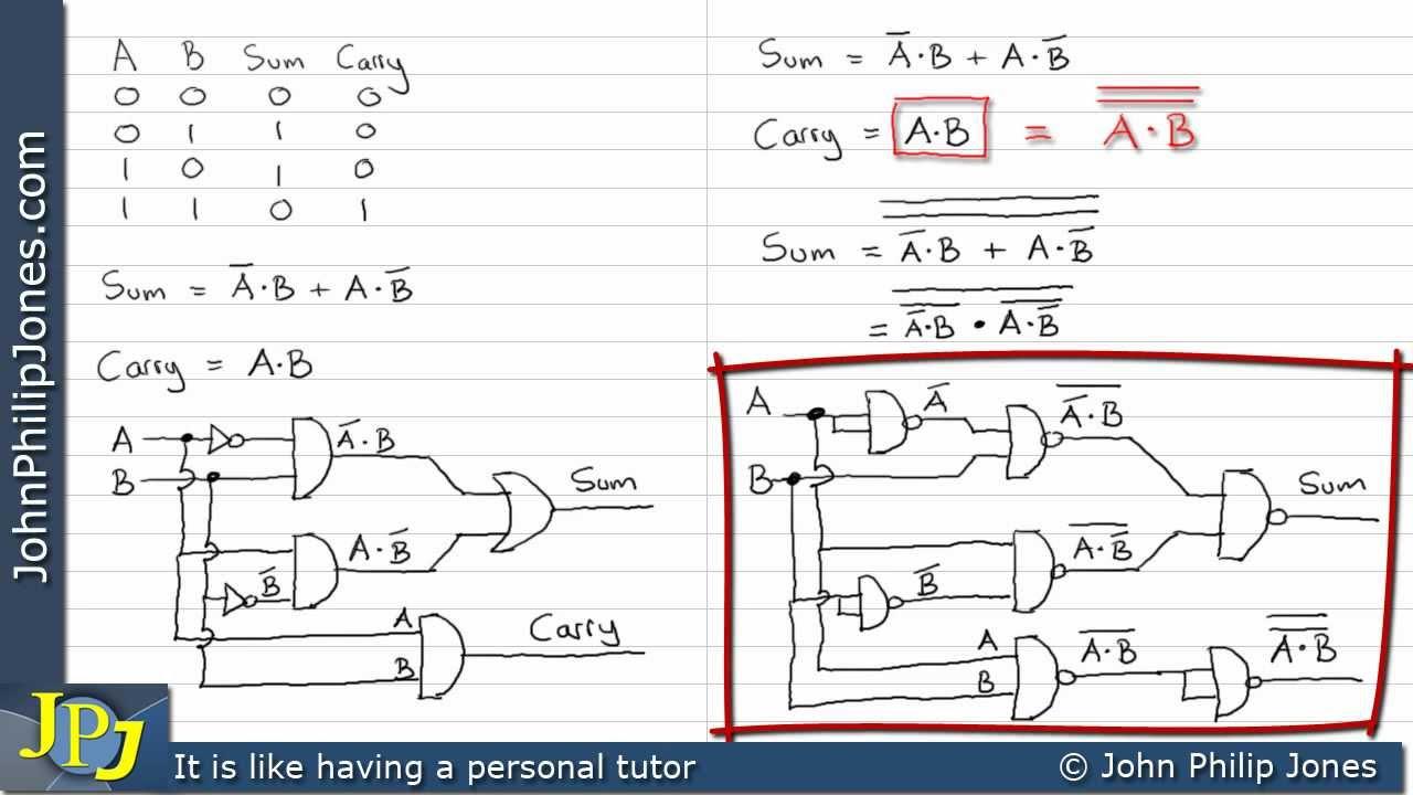 logic diagram for half subtractor [ 1280 x 720 Pixel ]