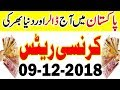 Pakistan Today US Dollar And Gold Latest News | PKR to US Dollar | Gold Price in Pakistan 09-12-18