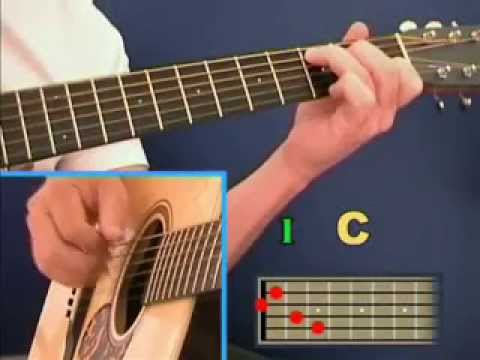 Related Chords, the Key and Changing Keys: Why certain chords work well together.