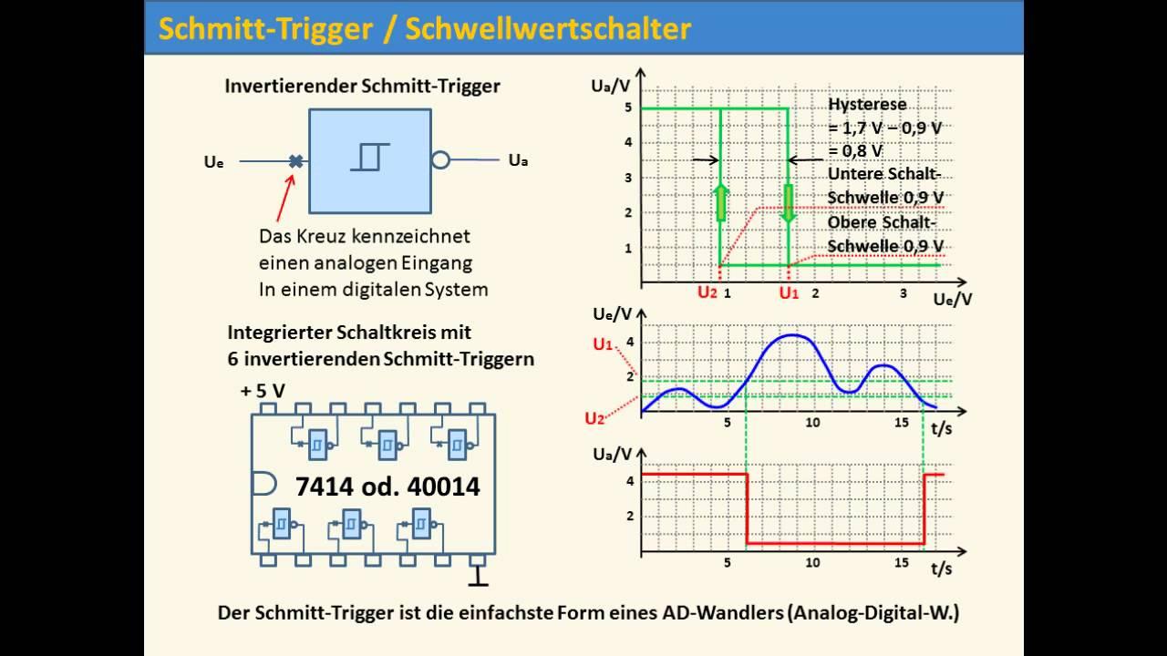 DIGITALTECHNIK - TUTORIAL 09: Schmitt-Trigger, Schwellwertschalter ...