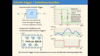 DIGITALTECHNIK - TUTORIAL 09: Schmitt-Trigger, Schwellwertschalter