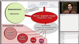 Derin Infiltratif Endometriozis; Tanı ve Tedavide Güncel Yaklaşımlar