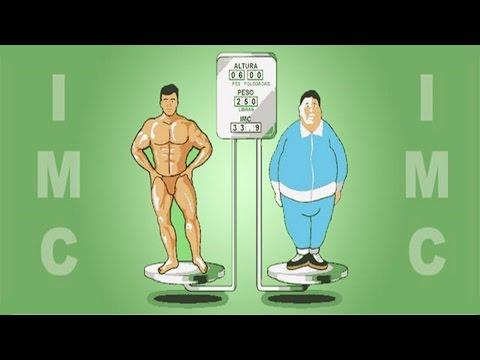 Aprenda Como Calcular o IMC Que é o Índice de Massa Corporal
