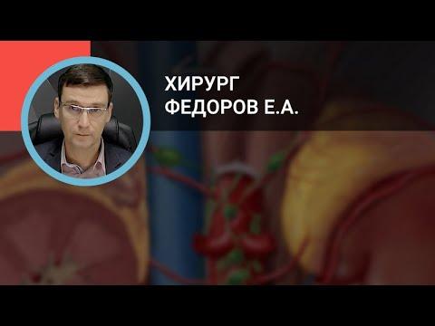 Хирург Федоров Е.А.: Диагностика и выбор лечебной тактики при новообразованиях надпочечников