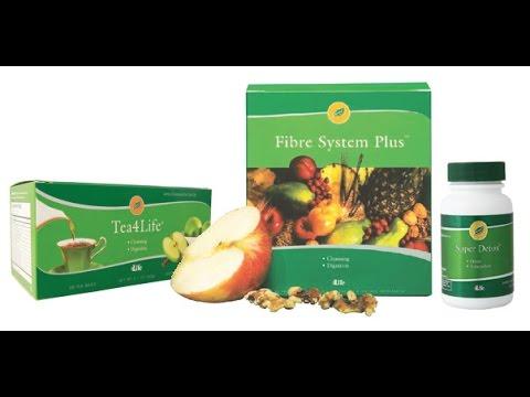 Productos 4life Linea verde + salud y bienestar