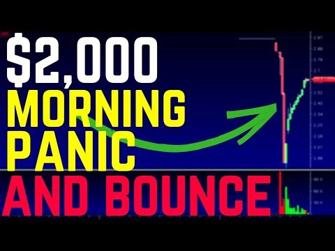 New Example Of A Perfect Morning Panic And 40% Bounce