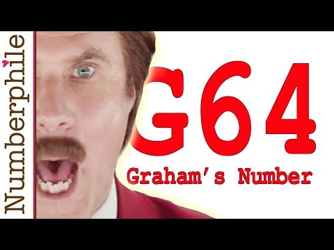 Graham's Number Escalates Quickly - Numberphile