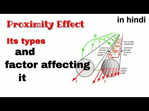 Proximity effect in hindi