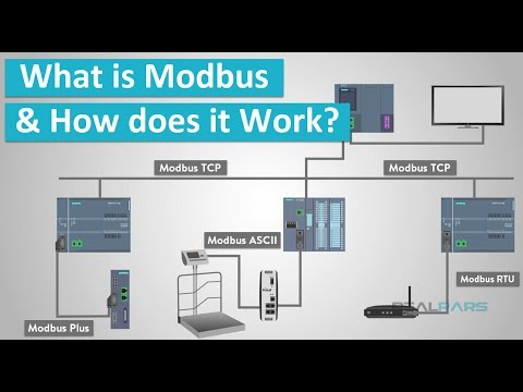 What is Modbus and How does it Work?