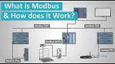 Understanding Modbus Serial and TCP/IP - YouTube