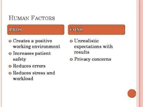 HUMAN FACTORS IN HEALTHCARE 0001
