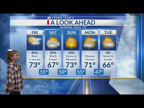 Special Forecast with Katie Angermeier from James Island Elementary School
