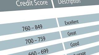 USA КИНО 194.Финансы в США.Кредитная история ,часть 2(, 2014-08-30T19:25:38.000Z)