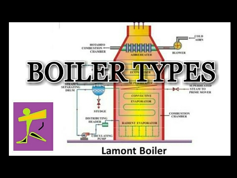 Boiler Types - YouTube