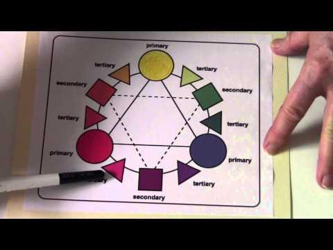 Color Wheel; Analogous Colors