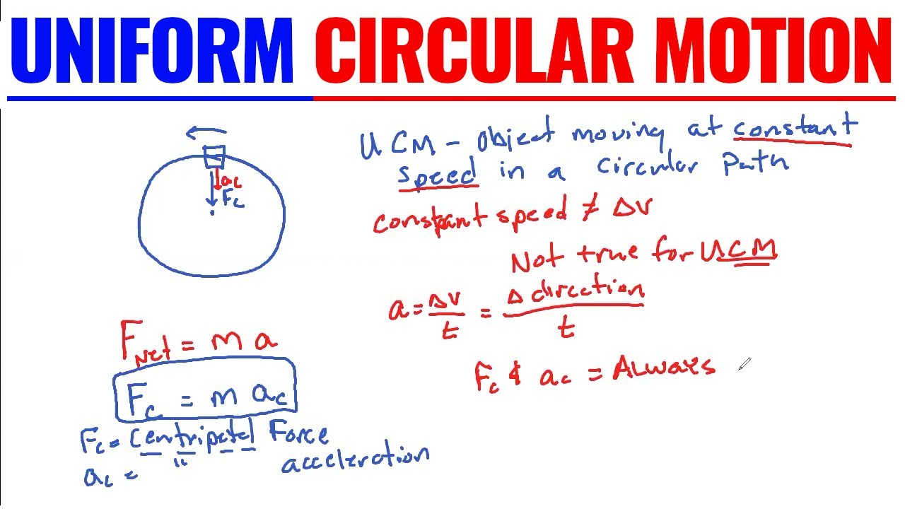 Uniform Circular Motion - Physics - YouTube