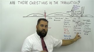 Are There Christians in the Tribulation?