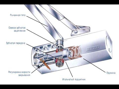 как пользоваться локтевой тягой с фиксацией дверной доводчик Geze TS 2000VBC ЕN3/4/5